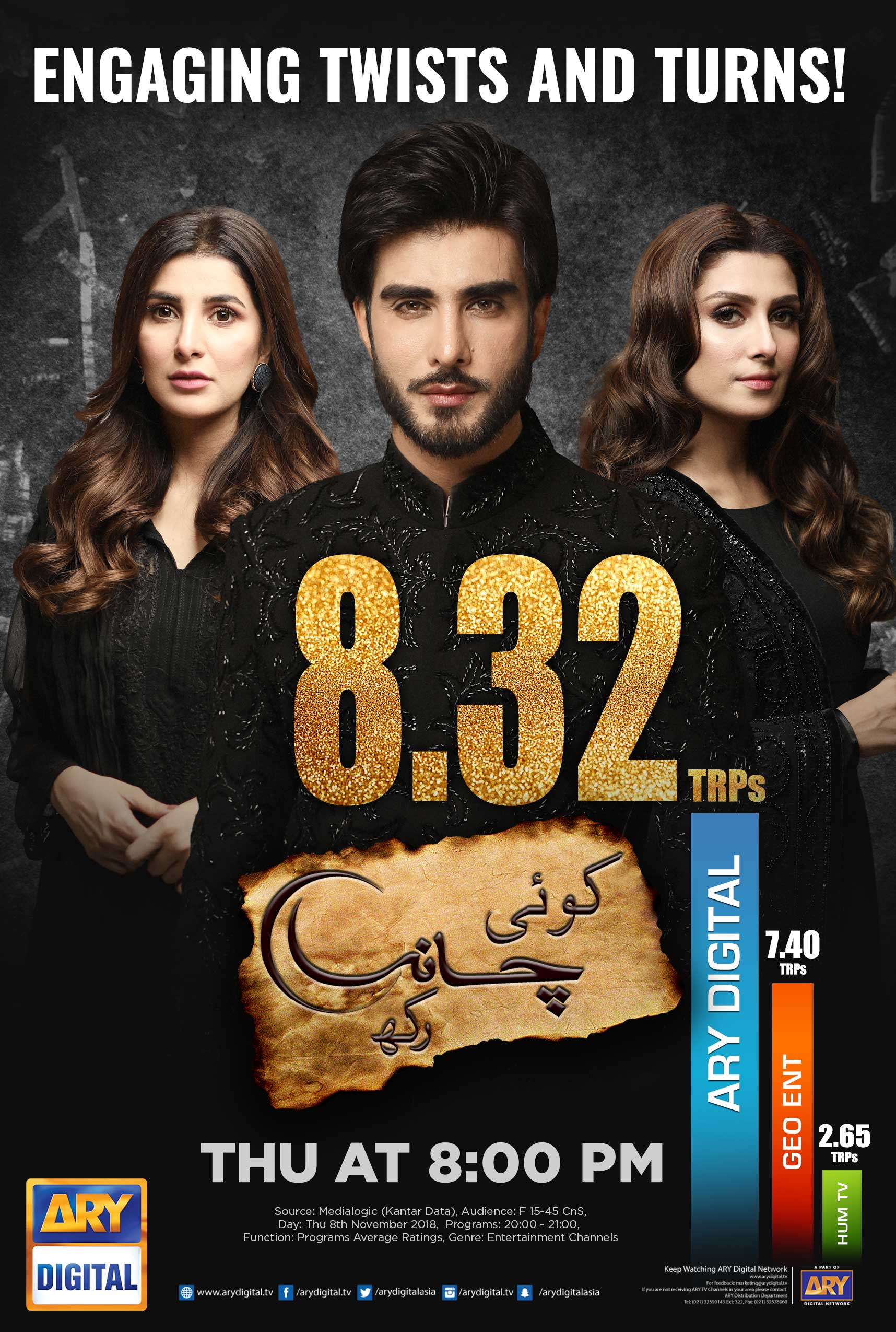 Koi-Chand-Rakh-Rating-1